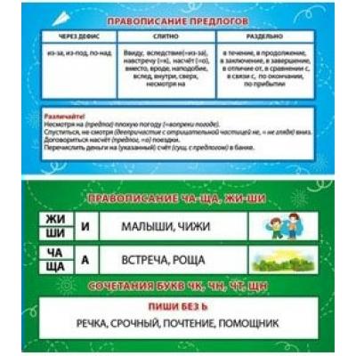Шпаргалка Правописание предлогов ча-ща. жи-ши