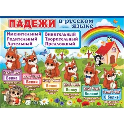 Плакат Падежи