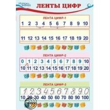 Плакат-мини  А4 Ленты цифр